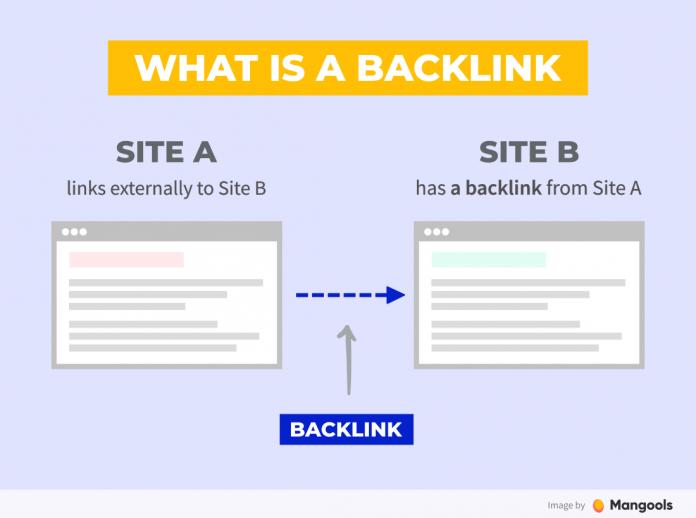 Backink là gì?