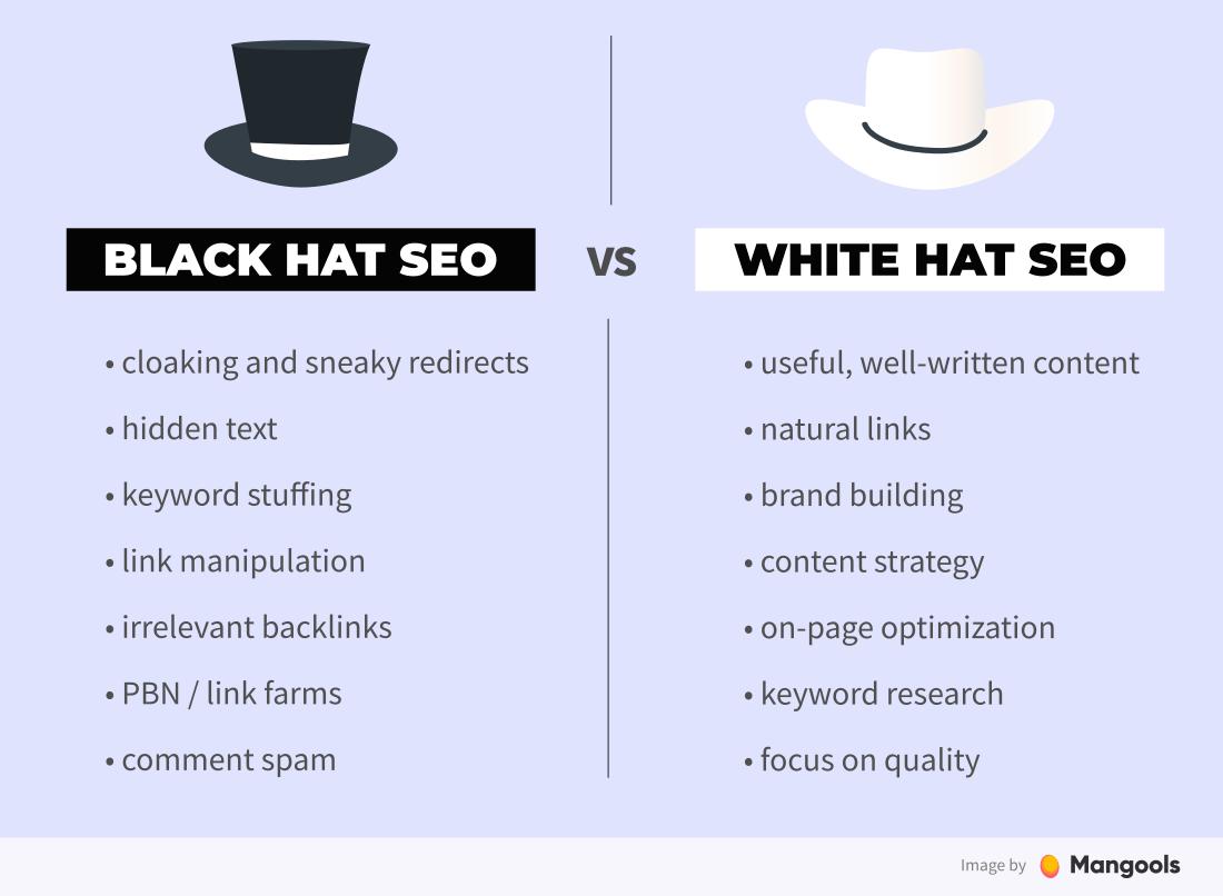Seo mũ trắng và seo mũ đen