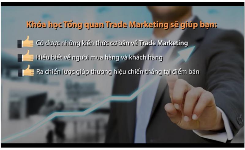 Khoá học Marketing